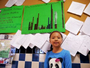 A second-grade student stands before her work.